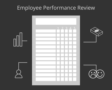 Employee performance review form to evaluate annual performance vector