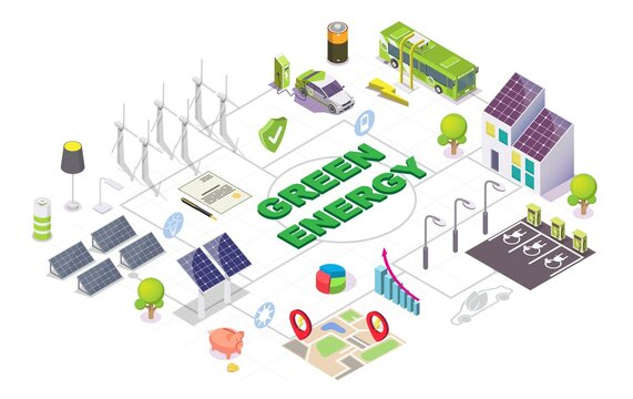 Green energy isometric flowchart. Clean alternative energy sources and consumption, flat vector illustration. Solar panels, wind turbines, electric car, tram, electric vehicle charging station.