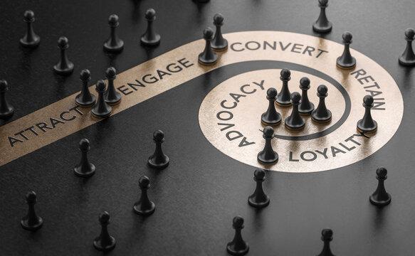 Inbound Marketing Concept. CLM, Customer Lifecycle Management.