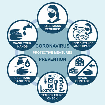 Coronavirus prevention infographic signs. Recommended for shops, supermarkets, transport, public places, education and health care systems. Vector illustration.