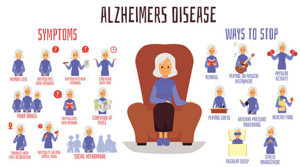 Alzheimers disease symptoms and ways to stop, flat vector illustration. Wall mural