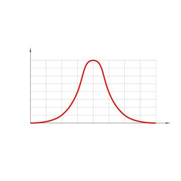 Standard normal distribution. Vector