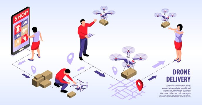 Isometric Drone Delivery Infographics