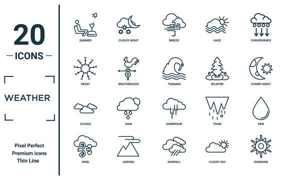 weather linear icon set. includes thin line summer, frost, clouds, wind, sunshine, tsunami, dew icons for report, presentation, diagram, web design