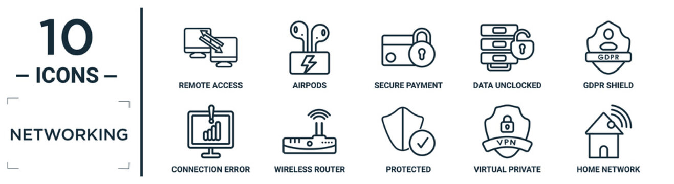 networking linear icon set. includes thin line remote access, secure payment, gdpr shield, wireless router, virtual private network, home network, connection error icons for report, presentation,