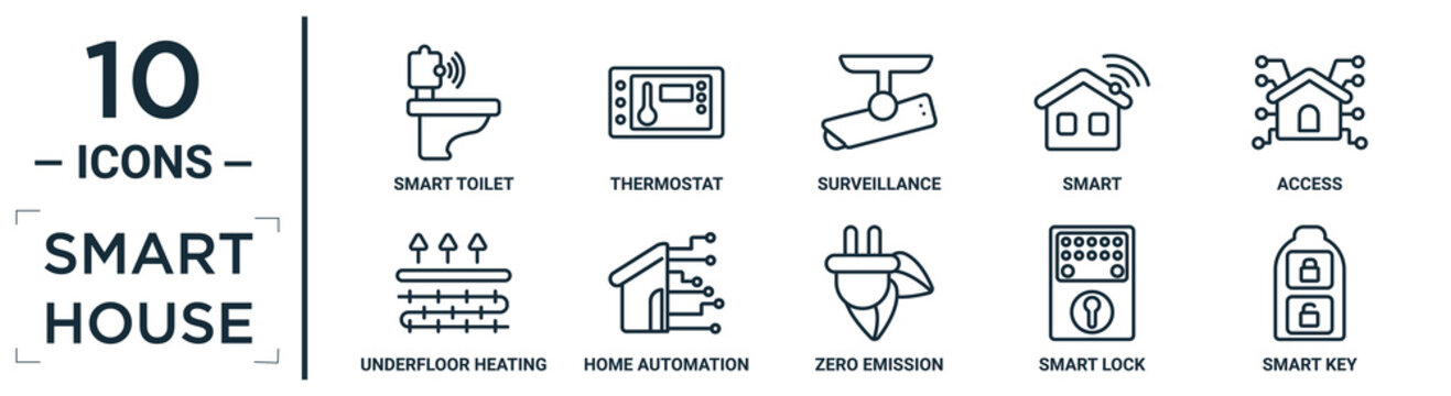 smart.house linear icon set. includes thin line smart toilet, surveillance, access, home automation, smart lock, smart key, underfloor heating icons for report, presentation, diagram, web design
