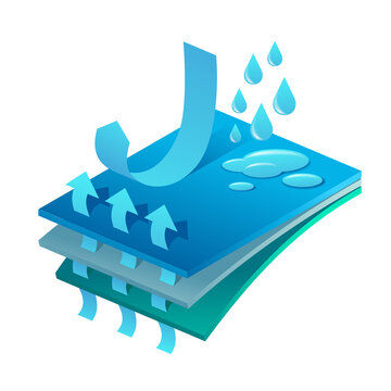 Membrane textile properties 3D icon