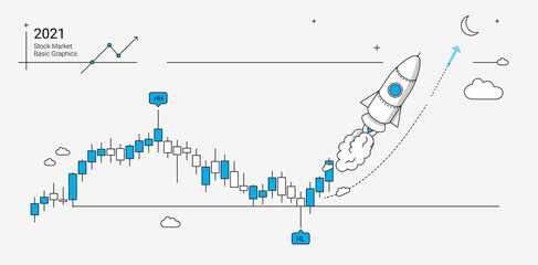 Fototapeta Stock market and economy growth illustration in linear graphic style. Basic graphics with rocket, candle chart and technical analysis symbols.