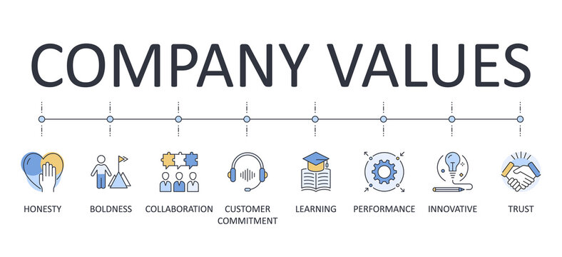 Vector infographics banner Company values. Colored yellow blue icons. Editable stroke. Collaboration customer commitment innovative performance trust boldness honesty learning. Illustration