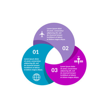 Three overlapping circles infographic. Venn diagram concept. Business presentation, chart, diagram, graph. 3 parts, options, steps or processes. Infographic design template. Vector illustration, flat.