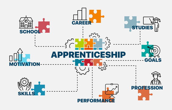 Apprenticeship concept. Infographics. Chart with keywords and icons. Machine learning vector illustration.
