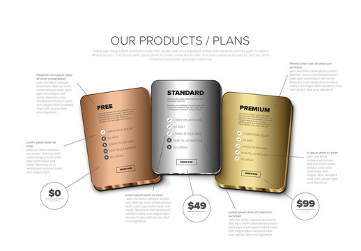 Metallic Product Cards Features Schema Layout