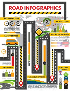 Road infographics vector template. Transport and traffic safety infographic, highway with signs and map pointers, graph and chart of crash, accident statistics with freeway, icons of cars and roadway