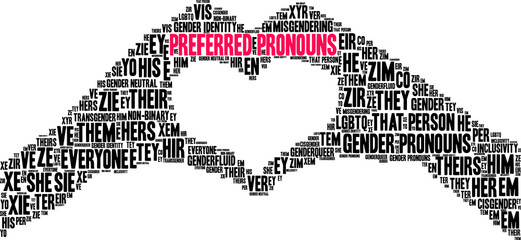 Fototapeta Preferred Pronouns Word Cloud on a white background.  obraz