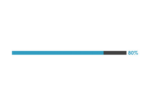 80% loading icon, 80% Progress bar vector illustration