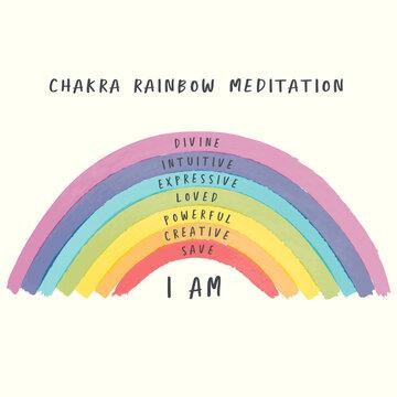 I am Chakra rainbow for meditation
