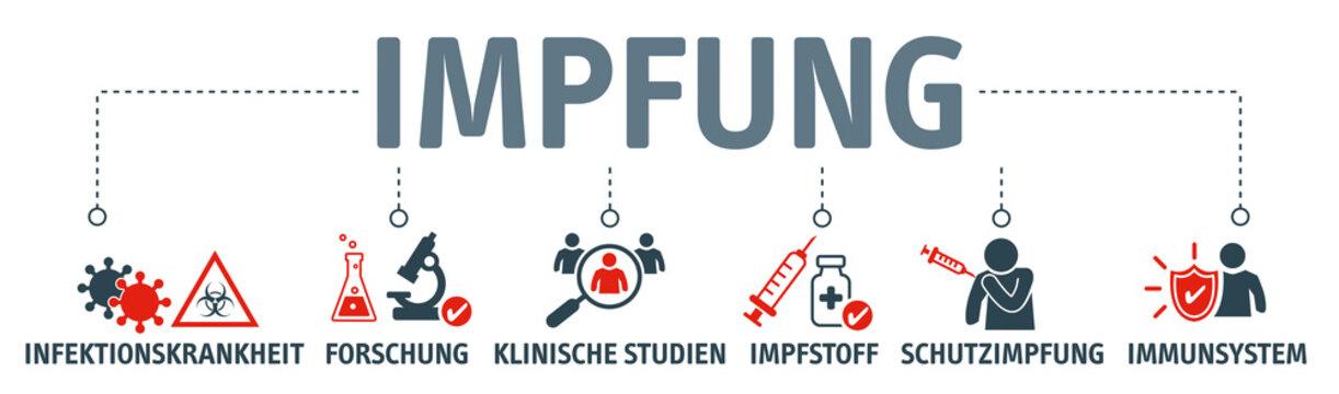 Impfung - Vektor Illustration icons, Symbole und deutsche Schlüsselwörter zum Konzept der Schutzimpfung