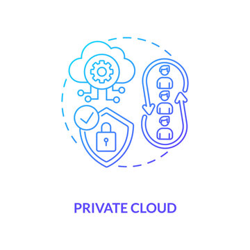 Private cloud concept icon. SaaS deployment model idea thin line illustration. Using by one business, organization. Providing cloud resources. Vector isolated outline RGB color drawing