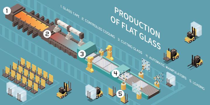 Flat Glass Production Composition