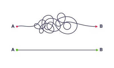 Fototapeta Complex and easy simple way from point A to B vector illustration. Chaos simplifying, problem solving and business solution searching challenge concept. Hand drawn doodle scribble chaos path lines. obraz
