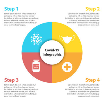 Covid-19 circle infographic. Medical and healthcare template with 4 elements, steps, options, parts or processes for presentation or diagram. Vector illustration.