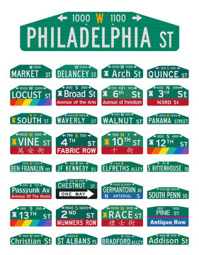 Vector illustration of the famous Philadelphia streets and avenues road signs