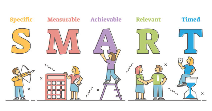 Smart goals acronym as specific, measurable and achievable outline concept