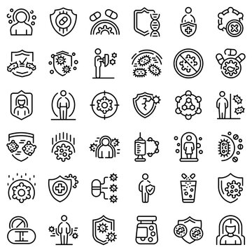 Antibiotic resistance icons set. Outline set of antibiotic resistance vector icons for web design isolated on white background