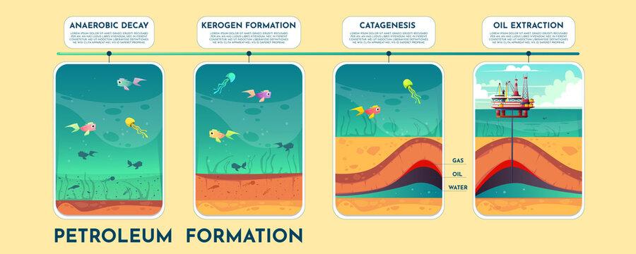Oil and petroleum formation cartoon vector scheme