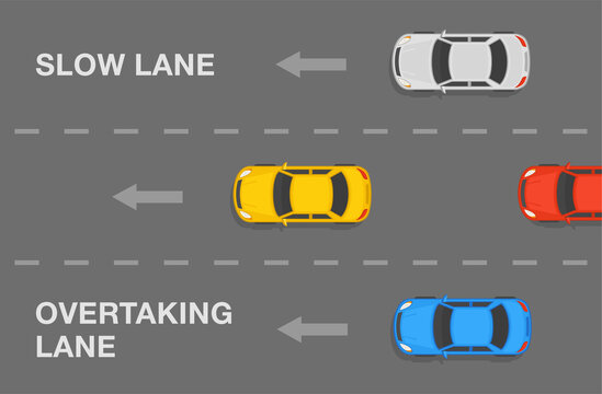 Three lane road. Overtaking, middle and slow lane. Flat vector illustration template.