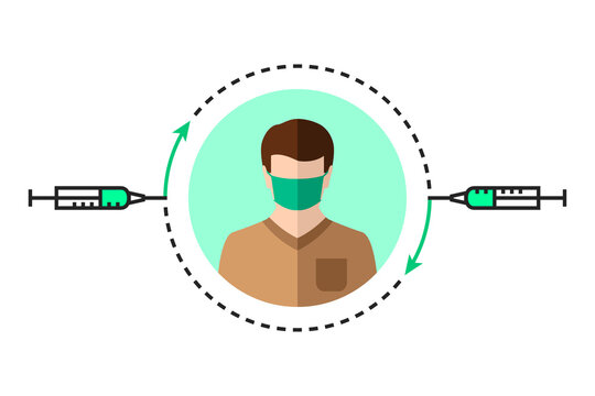 Vaccine and vaccination concept with syringe and person in flat design. Human wearing face mask and getting injected to gain immunity against coronavirus.
