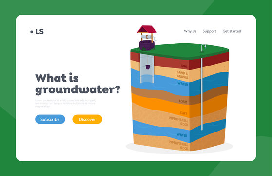 Groundwater or Artesian Water Extraction Concept Landing Page Template. Well Drilling Aquifer Infographic