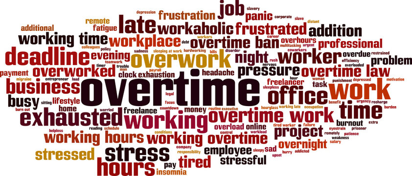 Overtime word cloud