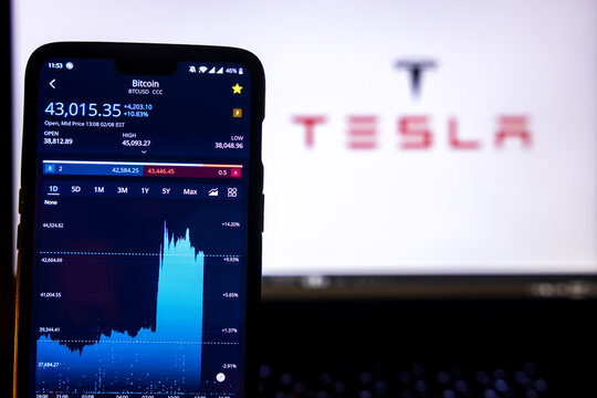 Bitcoin value in USD on a smartphone against the Tesla logo in the background. Bitcoin market value jumped by 10% after Tesla invested $1.5 Billion in Bitcoin.
