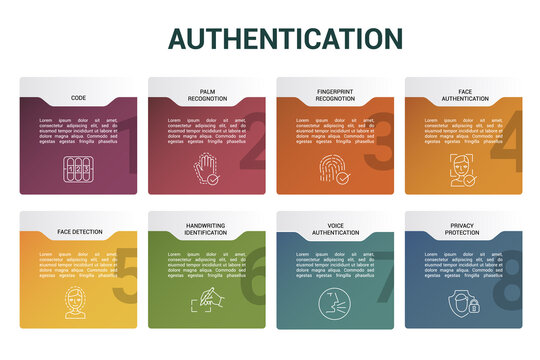 Infographic Authentication template. Icons in different colors. Include Code, Palm Recognotion, Fingerprint Recognotion, Face Authentication and others.