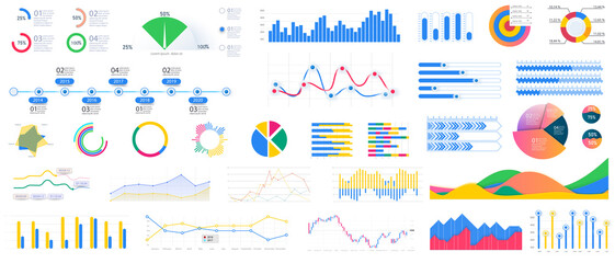 Bundle infographic UI, UX, KIT elements. Different charts, diagrams, workflow, flowchart, timeline, schemes. Data visualization kit with buttons, schematic mockups for business report presentation. - fototapety na wymiar