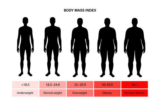 Body mass index man