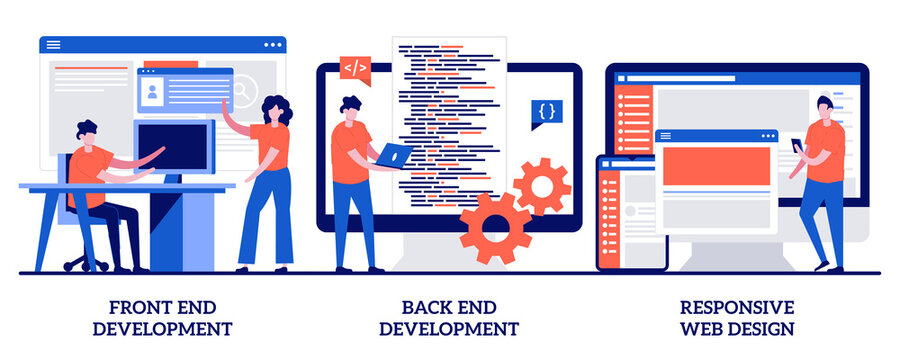 Front and back end development, responsive web design concept with tiny people. Web development agency vector illustration set. Website interface, coding and programming, user experience metaphor