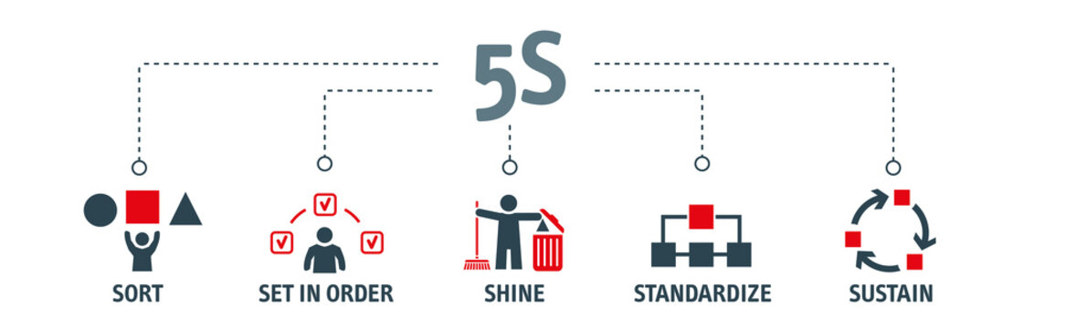 workplace organization - 5S methodology - sort, set in order, shine, standardize and sustain - Vector Illustration