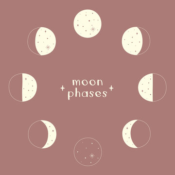 Illustration of moonphases in pink and yellow