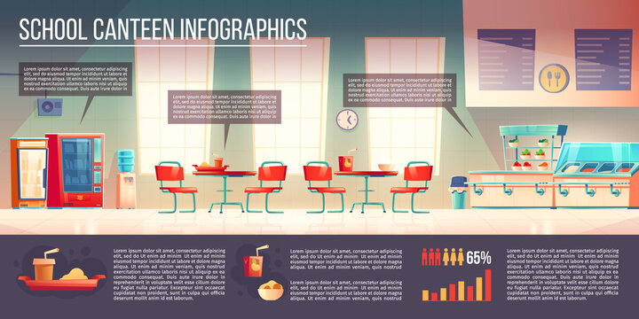 School canteen infographics, cafe or dining room