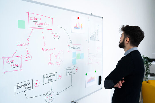 Businessman looking at whiteboard in office