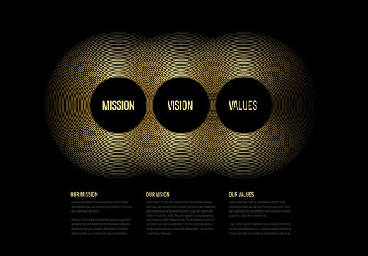 Company Profile Statement – Mission, Vision, Values as Golden Circles
