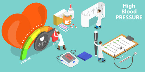 Fototapeta 3D Isometric Flat Vector Conceptual Illustration of High Blood Pressure, Medical Checkup. obraz