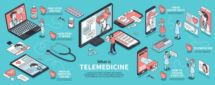 Isometric Telemedicine Infographics