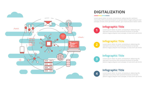 digitalization concept for infographic template banner with four point list information