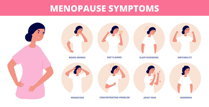 Menopause symptoms. Woman diseases, libido and estrogen hormones concentration. Fatigue depression anxiety, female medical utter vector poster. Illustration infographic health menopause