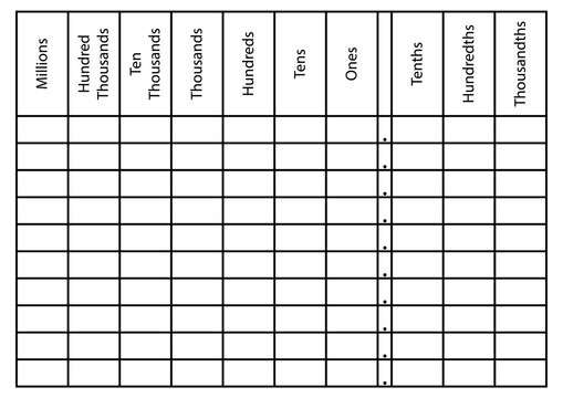 Decimal Place Value Chart blank template worksheet. Clipart image
