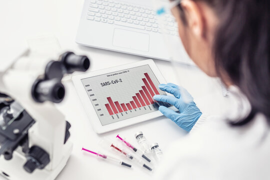 Medical researcher examines rising charts of Covid-19 cases on her tablet while examining samples on her table by a microscope