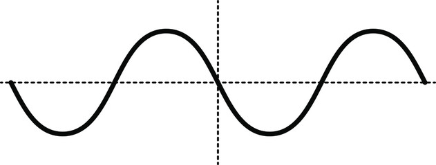 Fototapeta Sine wave with x and y axis